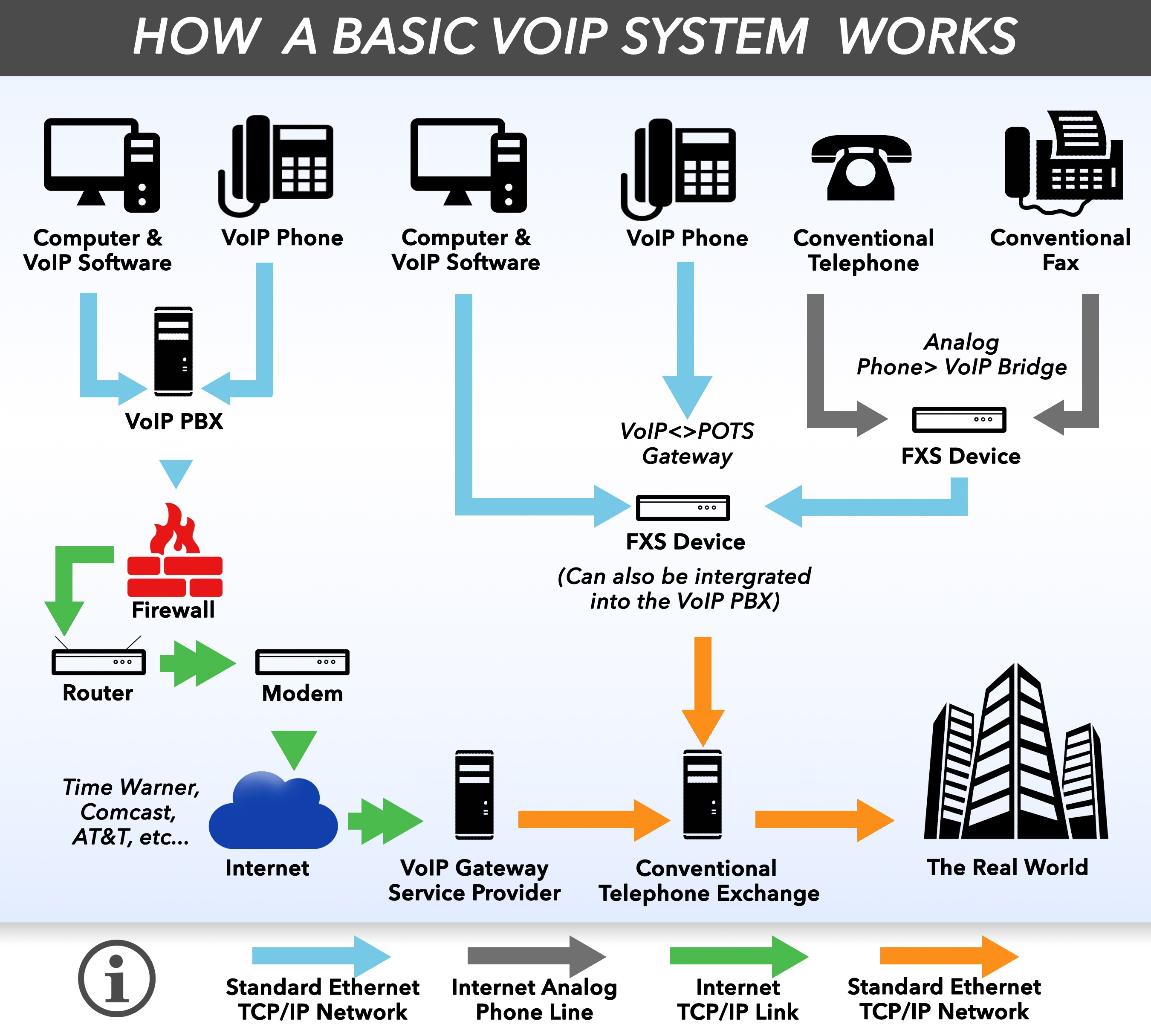 Voip To Rj11 Wiring Diagram Schematic Diagrams Plug Fantastic Vignette Electrical